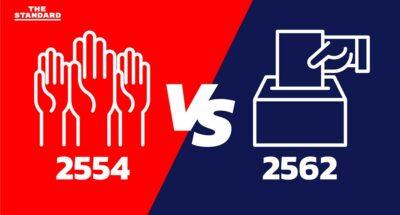 การเลือกตั้ง 2562