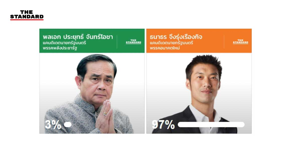 thestandardpoll pm vote