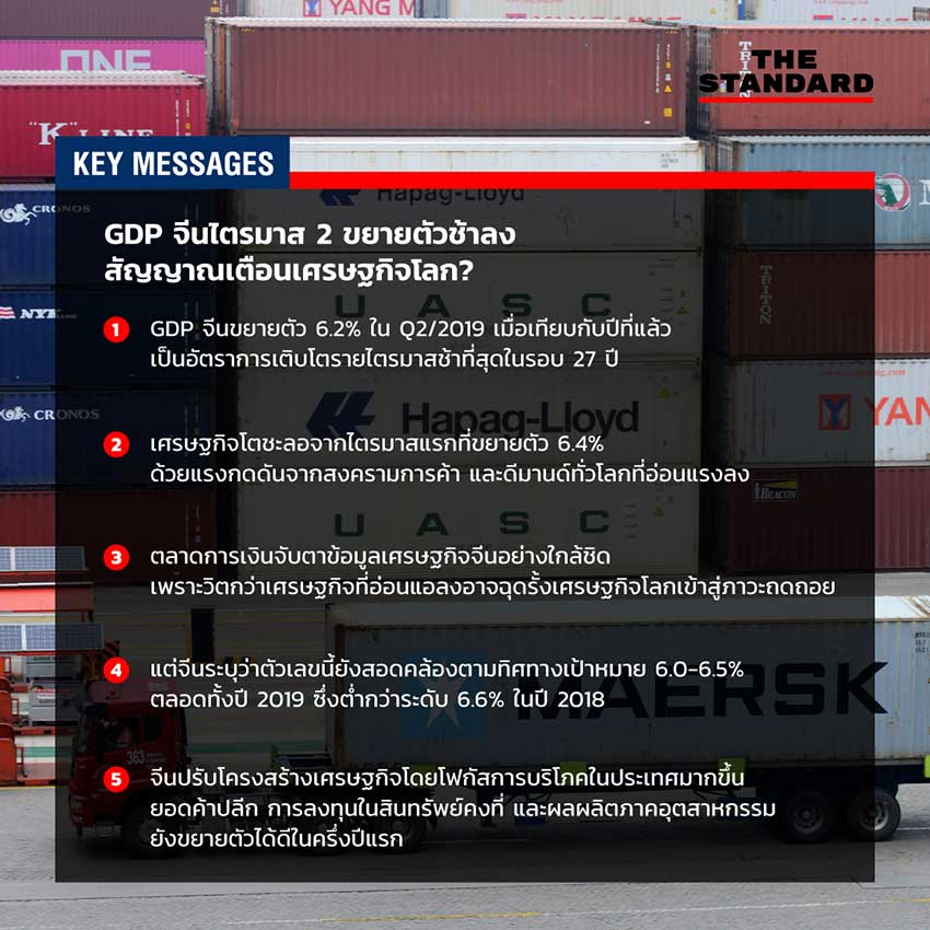KEY MESSAGES GDP