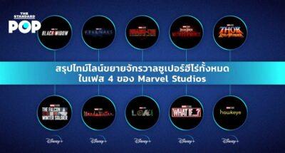 marvel studios phase 4 timeline