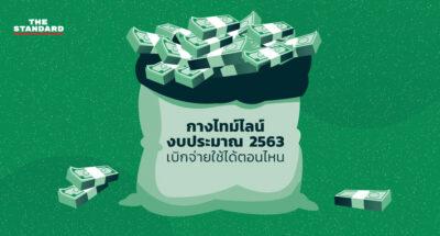 เงินงบประมาณรายจ่ายประจำปี 2563