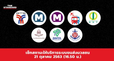 เช็กสถานะให้บริการระบบขนส่งมวลชน 21 ตุลาคม 2563 (16.50 น.)
