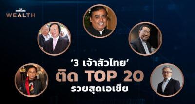 '3 เจ้าสัวไทย' ติด TOP 20 รวยสุดเอเชีย
