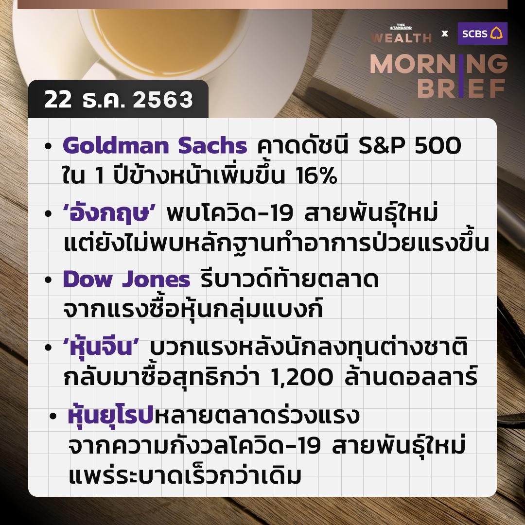 Morning Brief (22 ธ.ค. 2563)