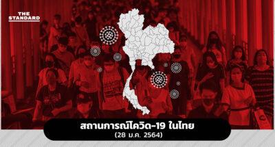 สถานการณ์โควิด-19 ในไทย (28 ม.ค. 2564)