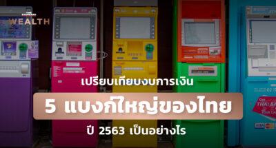 เปรียบเทียบงบการเงิน 5 แบงก์ใหญ่ของไทย ปี 2563 เป็นอย่างไร