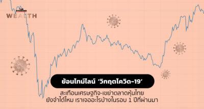 ย้อนไทม์ไลน์ 'วิกฤตโควิด-19' (หัวใหญ่) สะเทือนเศรษฐกิจ-เขย่าตลาดหุ้นไทย ยังจำได้ไหม เราเจออะไรบ้างในรอบ 1 ปีที่ผ่านมา