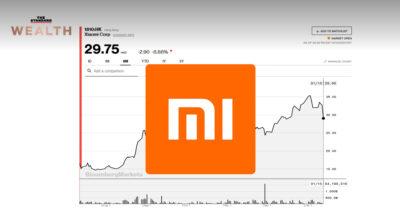 สหรัฐฯ ขึ้นบัญชีดำ 'Xiaomi' เรียบร้อย ห้ามชาวอเมริกันถือหุ้นหลังเดือนพฤศจิกายน 2021