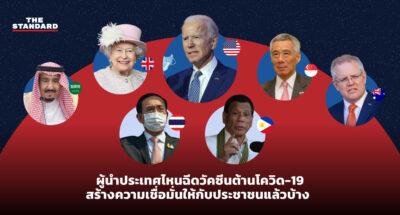 ผู้นำประเทศไหนฉีดวัคซีนต้านโควิด-19