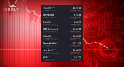 ตลาดหุ้นเอเชียเช้าวันนี้ดิ่งหนักกว่า 2% หลัง Bond Yield สหรัฐฯ พุ่งทุบสถิติรอบปี ส่วนตลาดหุ้นไทยปิดทำการ