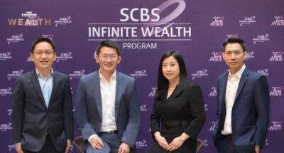 SCBS Infinite Wealth Program