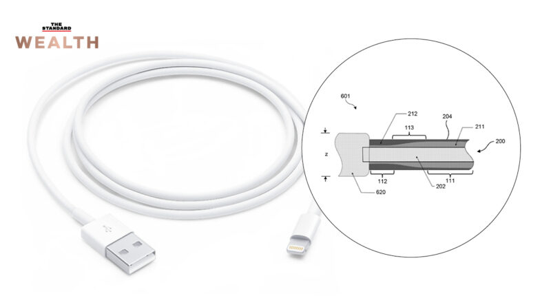 หมดปัญหาสายชาร์จพัง Apple จดสิทธิบัตรนวัตกรรมสายชาร์จแข็งแรงทนทาน 'ไม่ปลิ ไม่ขาด'
