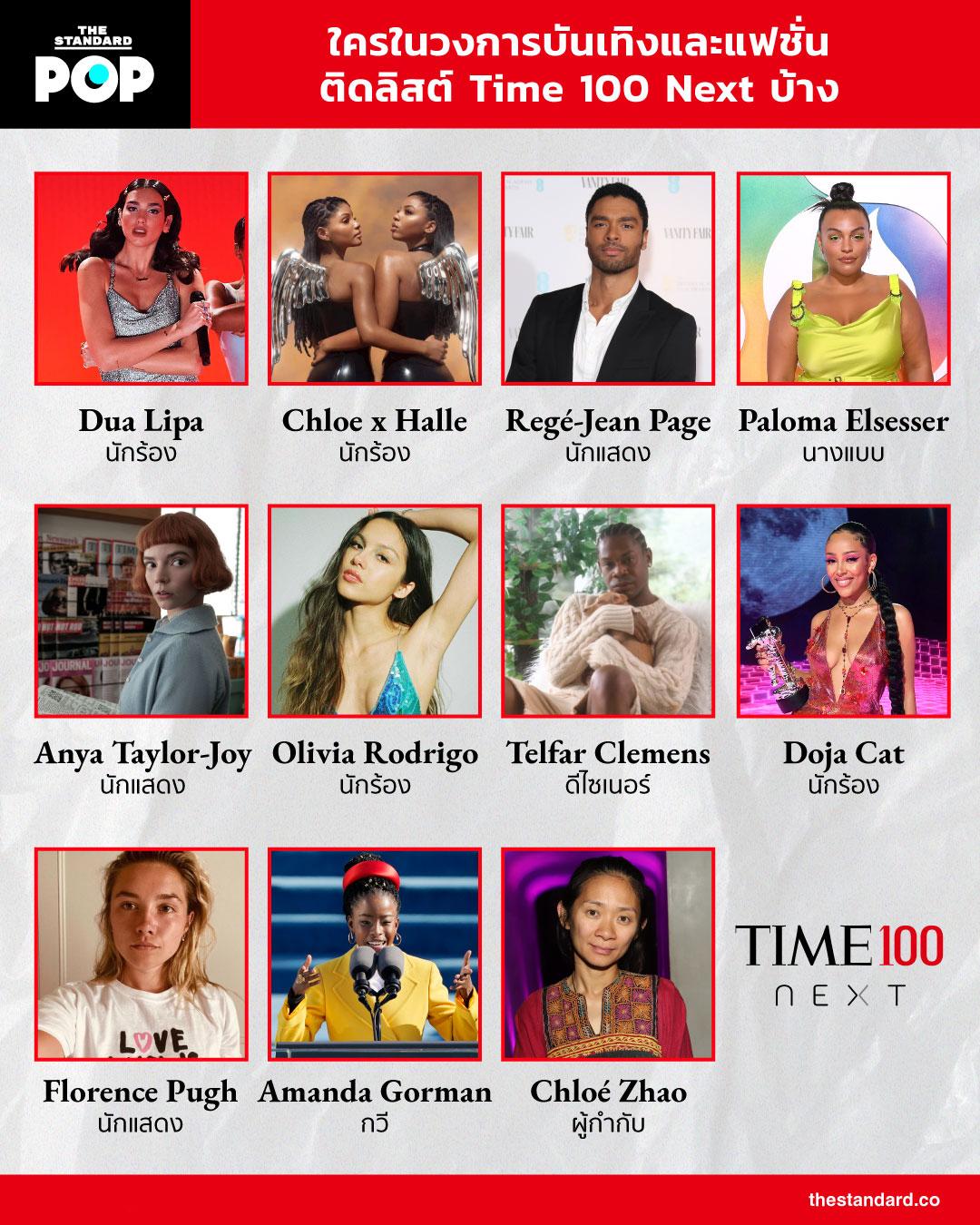 Time 100 Next