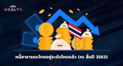 หนี้สาธารณะไทยอยู่ระดับไหนแล้ว (ณ สิ้นปี 2563)