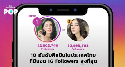 10 อันดับศิลปินในประเทศไทยที่มียอด IG Followers สูงที่สุด