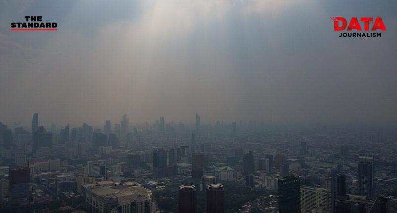 Data Journalism: ตรวจการบ้านแก้ PM2.5 จากถนน-ผังเมือง สถานการณ์เมืองกรุงอยู่จุดไหน?
