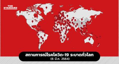 สถานการณ์โรคโควิด-19 ระบาดทั่วโลก (6 มี.ค. 2564)