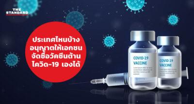 เอกชนจัดซื้อวัคซีนต้านโควิด-19