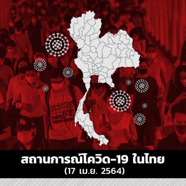 สถานการณ์โควิด-19 ในไทย