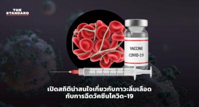ภาวะลิ่มเลือดกับการฉีดวัคซีนโควิด-19