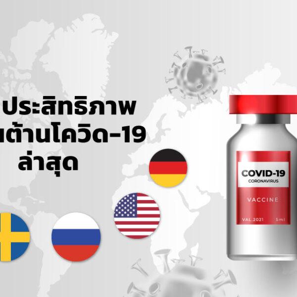 เช็กประสิทธิภาพวัคซีนต้านโควิด-19 ล่าสุด