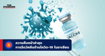 ความคืบหน้าล่าสุด การฉีดวัคซีนต้านโควิด-19 ในอาเซียน