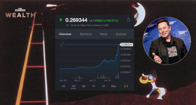 dogecoin-all-time-high-this-year-price-positive-5773-percent