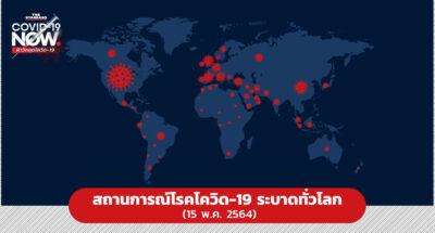 สถานการณ์โรคโควิด-19 ระบาดทั่วโลก (15 พ.ค. 2564)
