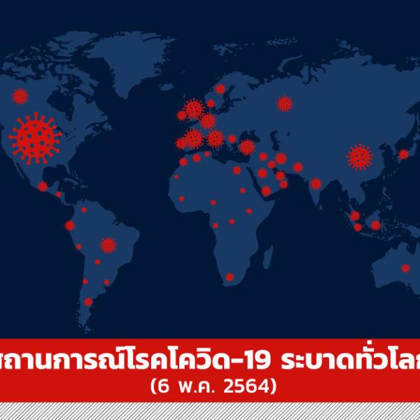 สถานการณ์โรคโควิด-19 ระบาดทั่วโลก