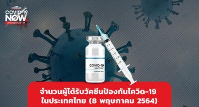 จำนวนผู้ได้รับวัคซีนป้องกันโควิด-19