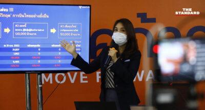 เจ็บแต่จบ ศิริกัญญาเสนอ 3 ขั้นตอนปลดภาระการบินไทย เสนอหาผู้ร่วมทุนรายใหม่-แปรรูปเอกชน 100%