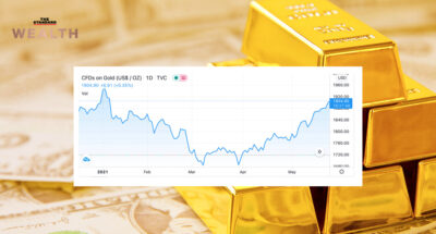 ทองคำทะลุ 1900 ดอลลาร์