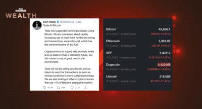 ตลาดคริปโตเคอร์เรนซีแดงเดือด! หลัง 'อีลอน มัสก์' ประกาศระงับใช้บิตคอยน์ซื้อรถยนต์ Tesla หวั่นการขุดบิตคอยน์ยิ่งทำลายสิ่งแวดล้อม