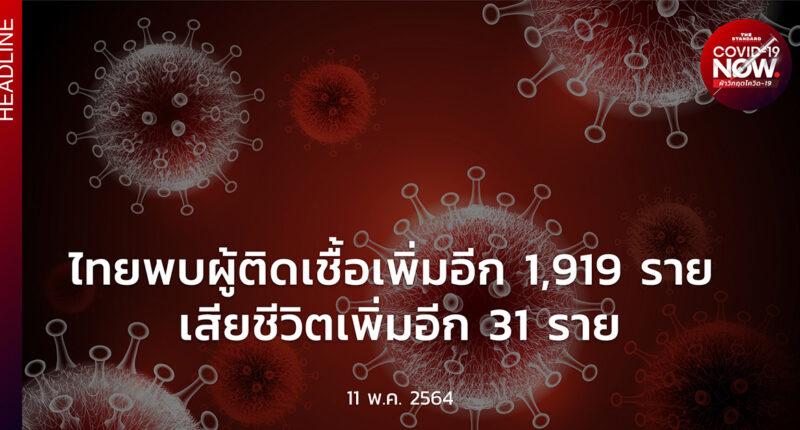 สถานการณ์โควิด-19 วันนี้ (11 พฤษภาคม 2564)