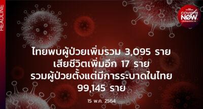 สถานการณ์โควิด-19 วันนี้ (15 พฤษภาคม 2564)