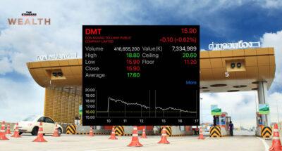 หุ้น DMT เผชิญแรงขายท้ายตลาด ปิดร่วง 0.62% กลายเป็นหุ้น IPO ตัวแรกในรอบ 6 เดือนที่ราคารูดต่ำจอง