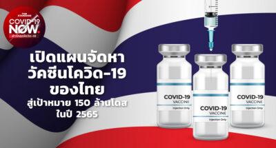 เปิดแผนจัดหาวัคซีนโควิด-19 ของไทยสู่เป้าหมาย 150 ล้านโดสในปี 2565