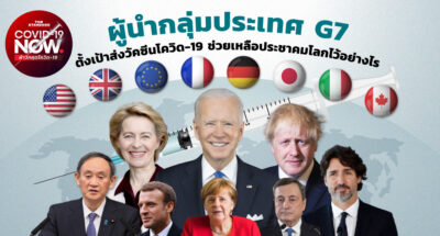 กลุ่มประเทศ G7