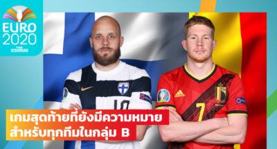 Euro 2020 Group B