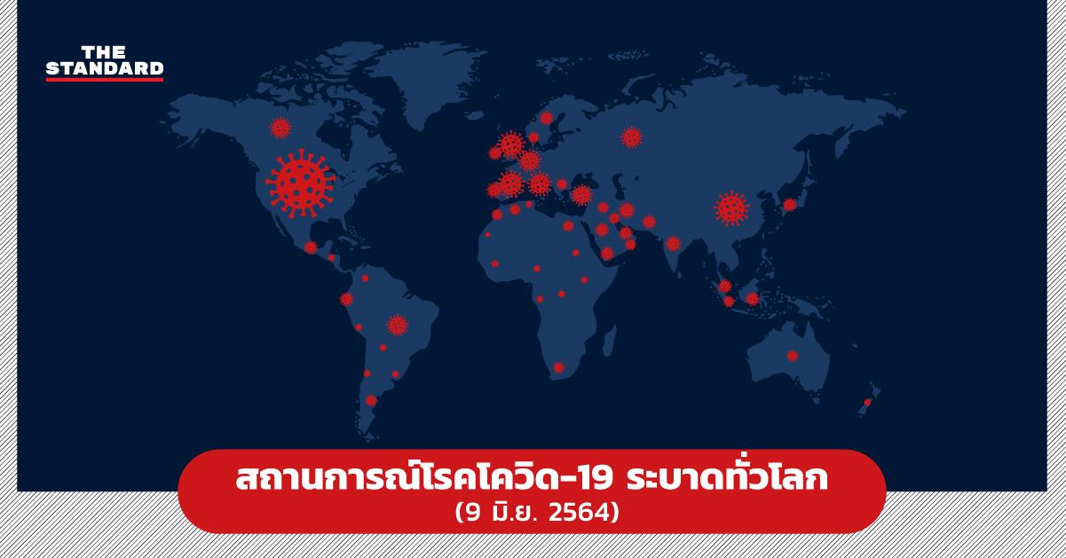 สถานการณ์โรคโควิด-19 ระบาดทั่วโลก (9 มิ.ย. 2564)