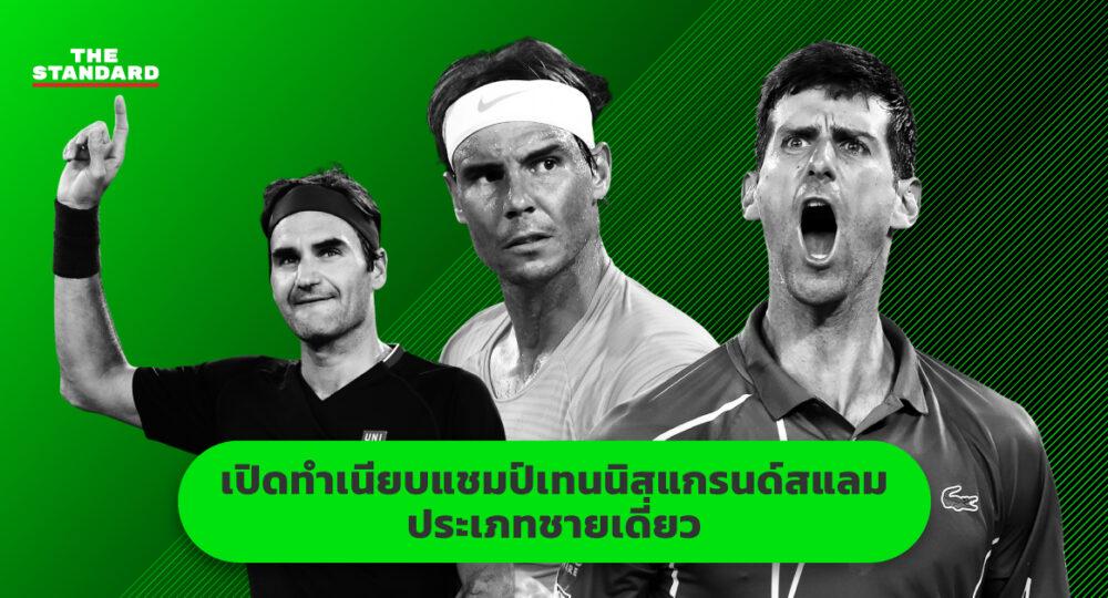 Novak Djokovic Golden Slam