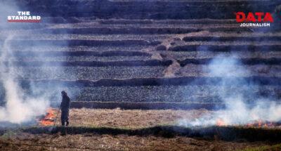 แก้วิกฤต PM2.5