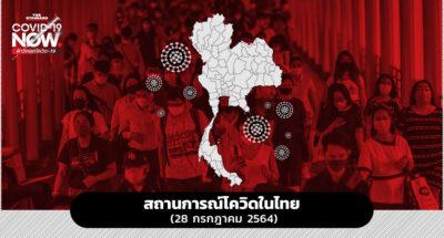 สถานการณ์โควิดในไทย (28 ก.ค. 2564)