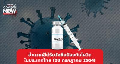 จำนวนผู้ได้รับวัคซีนโควิดในประเทศไทย (28 กรกฎาคม 2564)