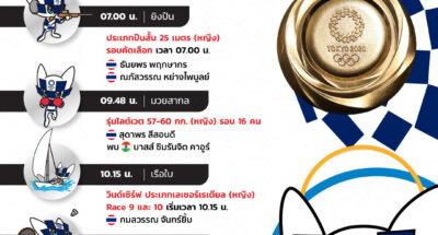 ชวนเชียร์นักกีฬาไทยในโตเกียว 2020