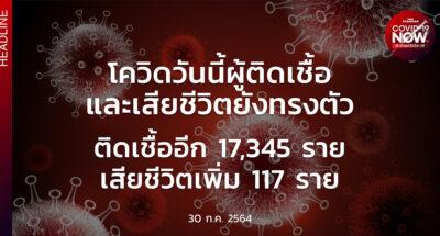 coronavirus-300764