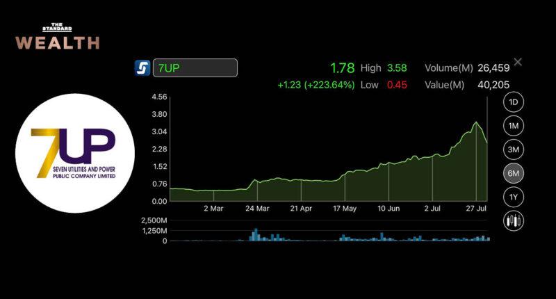 7up-stocks-market