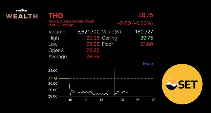THG stocks