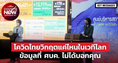 โควิดในไทย