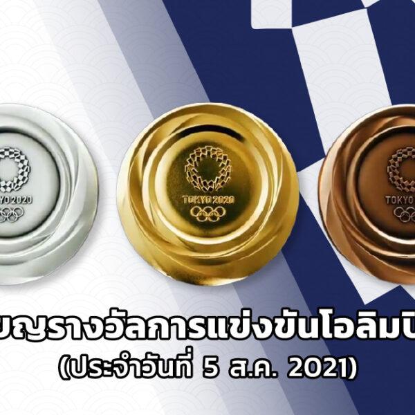 สรุปเหรียญรางวัลการแข่งขันโอลิมปิกเกมส์